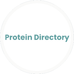 Event callout protein directory
