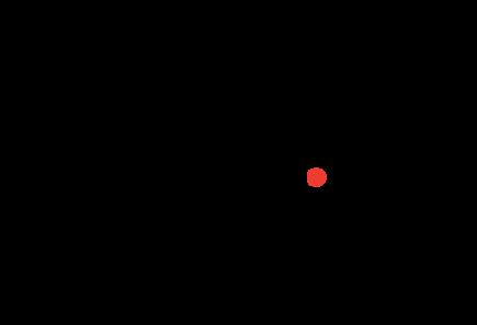 Logo for buzzfeed news
